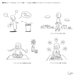 生活情報サイト「nanapi(ナナピ)」注目急上昇!Googleも注目のマインドフルネスってなんだ? イラスト