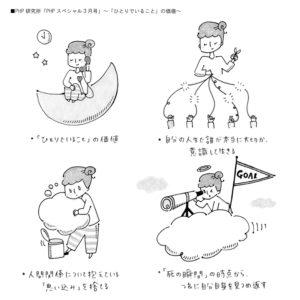 雑誌PHPスペシャル3月号「ひとりを楽しむ!」ひとりでいることの価値 扉絵、挿絵