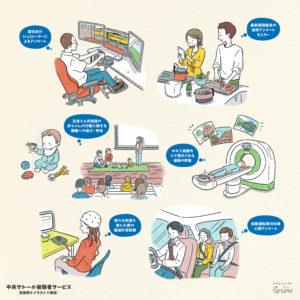研究・開発のモニター 解説イラスト Illustration: Guu