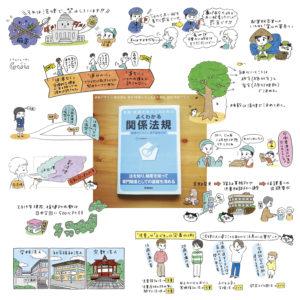 学研/書籍『看護・医療を学ぶ人のための よくわかる関係法規』/イラストレーターGuu